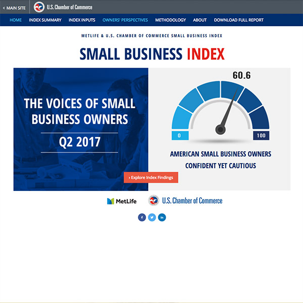 US Commerce Small Business Index